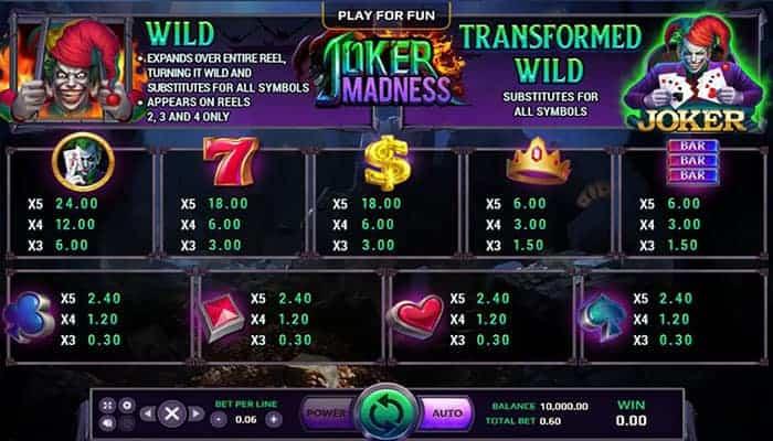 รีวิวเกมสล็อต Joker Madness