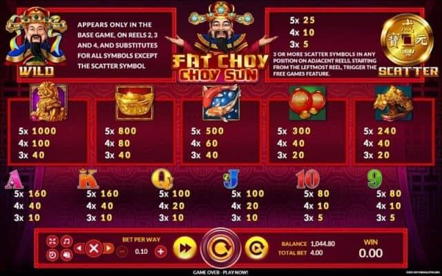 รีวิว เกมสล็อต Fat Choy Choy Sun