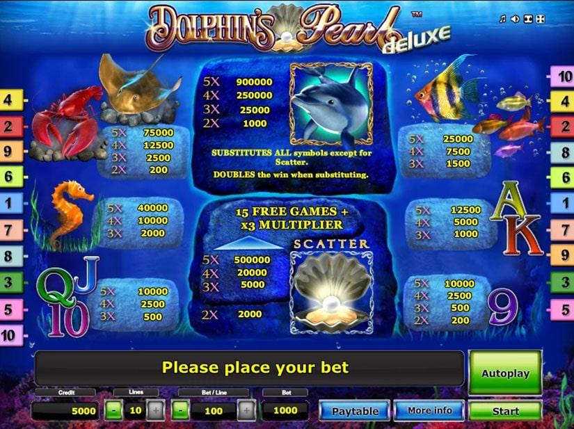 รีวิวเกม Dolphin's Pearl Deluxe