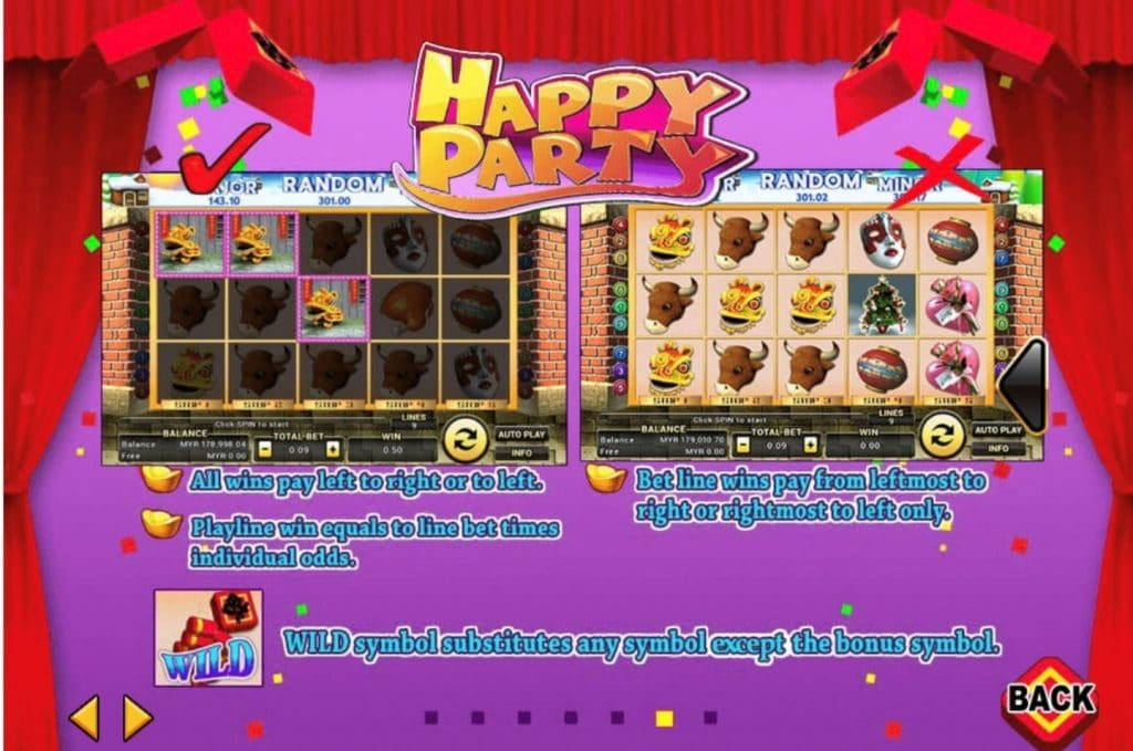 Happy party รีวิวเกม