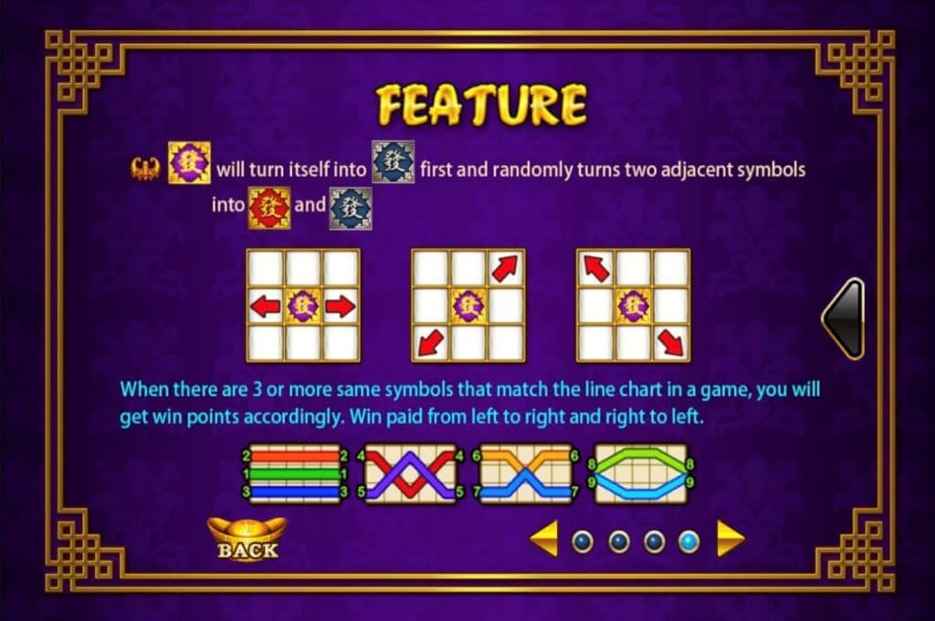 เกม Lucky God 2 รีวิว