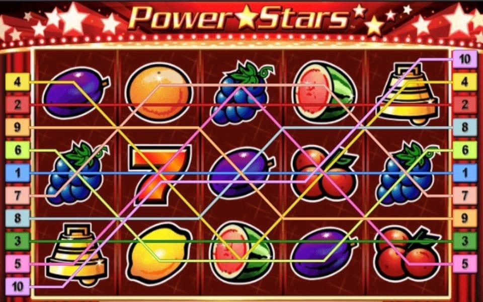 รีวิวสล็อต Power stars