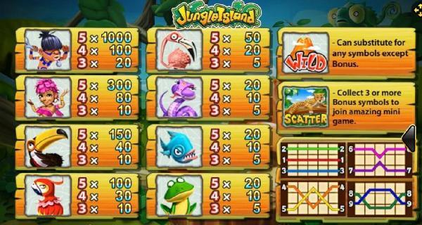 Jungle Island รีวิวเกม