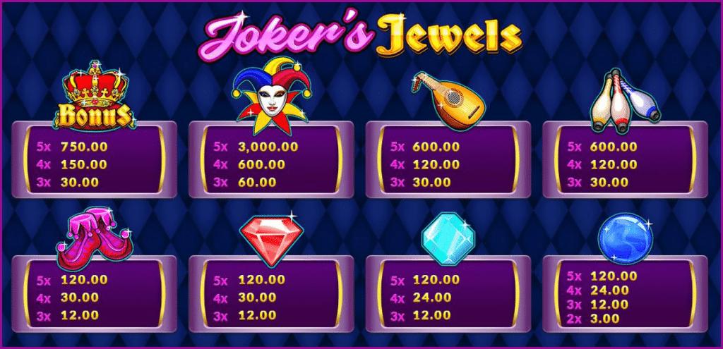 รีวิวเกมJoker Jewels